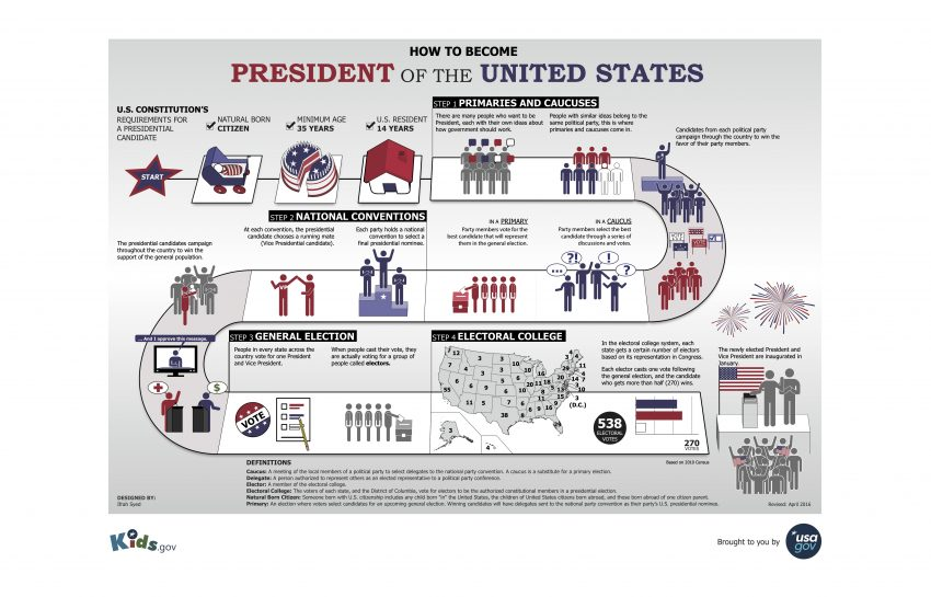 Find this on publications.us.gov and downloaded it for free!
